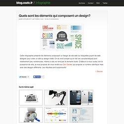 Quels sont les éléments qui composent un design?