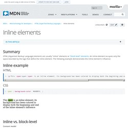 Inline elements - HTML (HyperText Markup Language)