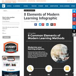 8 Elements of Modern Learning Infographic