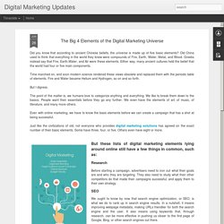 The Big 4 Elements of the Digital Marketing Universe