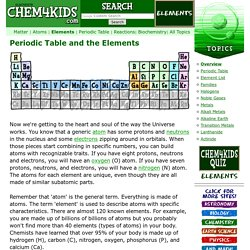 Elements & Periodic Table