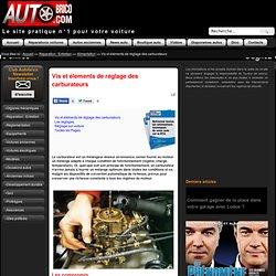 Vis et éléments de réglage des carburateurs - toutes les pages