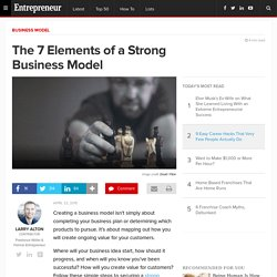 The 7 Elements of a Strong Business Model