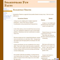 Elizabethan Theater - Shakespeare Fun Facts