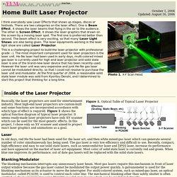 ELM - Home Built Laser Projector