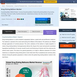 Drug Eluting Balloon Market to Reach US$ 1800 Mn by 2026 – TMR
