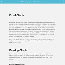 MailChimp Email Template Reference