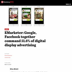 EMarketer: Google, Facebook together command 51.6% of digital display advertising
