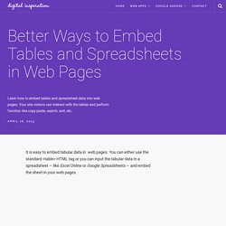 How to Embed Tables & Spreadsheet Data in Web Pages