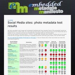 Embedded Metadata Initiative