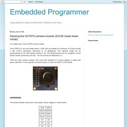 Embedded Programmer: Hacking the OV7670 camera module (SCCB cheat sheet inside)