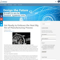 Get ready to embrace the next big act of manufacturing process