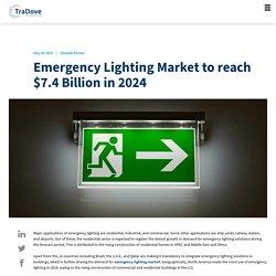 Emergency Lighting Market to reach $7.4 Billion in 2024