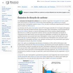 Émission de dioxyde de carbone
