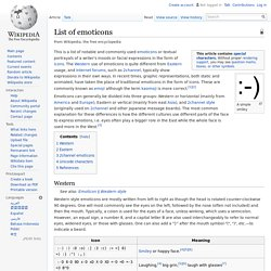 List of emoticons