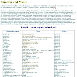 Emotion and Music