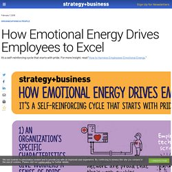 How Emotional Energy Drives Employees to Excel