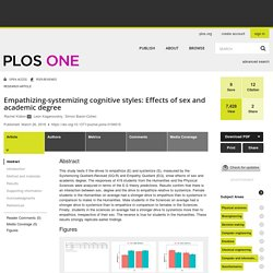 Empathizing-systemizing cognitive styles: Effects of sex and academic degree