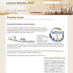 Empathy Circles - Lidewij Niezink, PhD