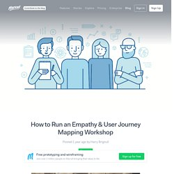 How to Run an Empathy & User Journey MappingWorkshop
