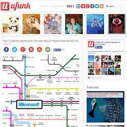 Tout l'empire Microsoft en une image façon plan de métro
