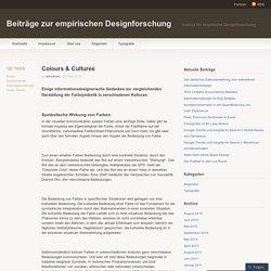 Beiträge zur empirischen Designforschung