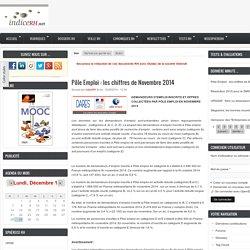 Pôle Emploi : les chiffres de Novembre 2014