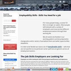 Employability Skills: Skills You Need for a Job