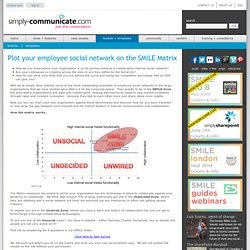 Plot your employee social network on the SMILE Matrix