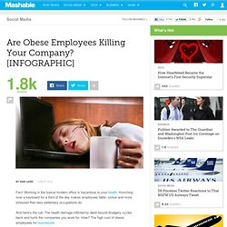 Are Obese Employees Killing Your Company? [INFOGRAPHIC]