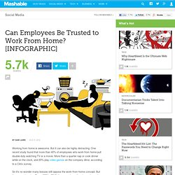 Can Employees Be Trusted to Work From Home? [INFOGRAPHIC]