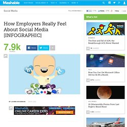 How Employers Really Feel About Social Media [INFOGRAPHIC]