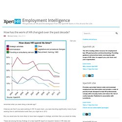 How has the work of HR changed over the past decade? (XpertHR - Employment Intelligence)