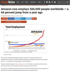Amazon now employs 566,000 people worldwide — a 66 percent jump from a year ago