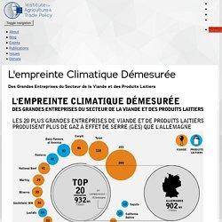 L'empreinte Climatique Démesurée
