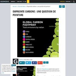 Empreinte carbone : une question de pointure