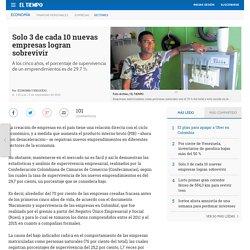 Empresas en Colombia - Sectores