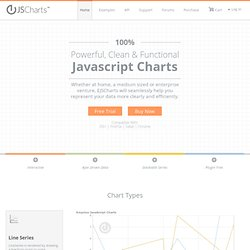 EJSChart - 100% Pure JavaScript Charting Solution