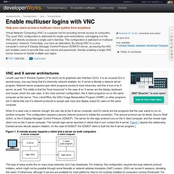 Enable multiuser logins with VNC