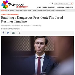 Enabling a Dangerous President: The Jared Kushner Timeline
