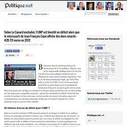 Selon Le Canard enchaîné, l'UMP est bientôt en déficit alors que le micro-parti de Jean-François Copé affiche des dons records : 428 731 euros en 2012