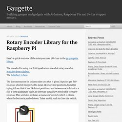 Rotary Encoder Library for the Raspberry Pi - Gaugette