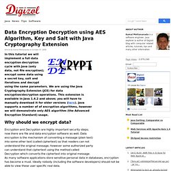 Data Encryption Decryption using AES Algorithm, Key and Salt wit