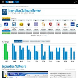 Encryption Software Review 2012