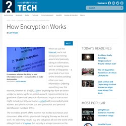 How Encryption Works - HowStuffWorks