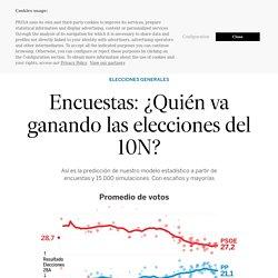 Encuestas: ¿Quién va ganando las elecciones del 10N?