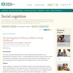 Social cognition: Theory of the mind in early childhood