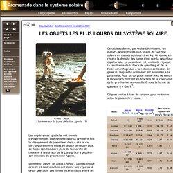 Encyclopédie-Le système solaire en chiffres