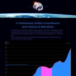 L'endettement de la France et le libéralisme