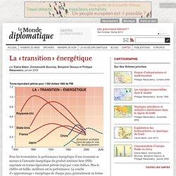 La « transition » énergétique